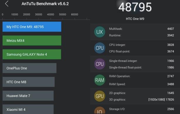 m9-benchmarks