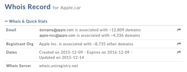 Apple-car-domain